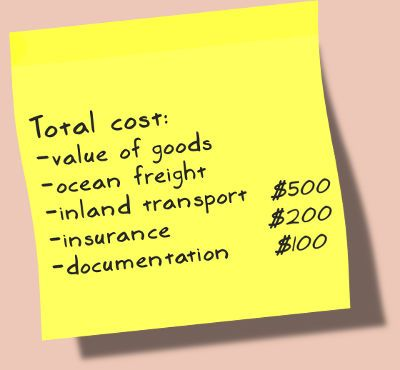 Total costs of shipping used clothing products